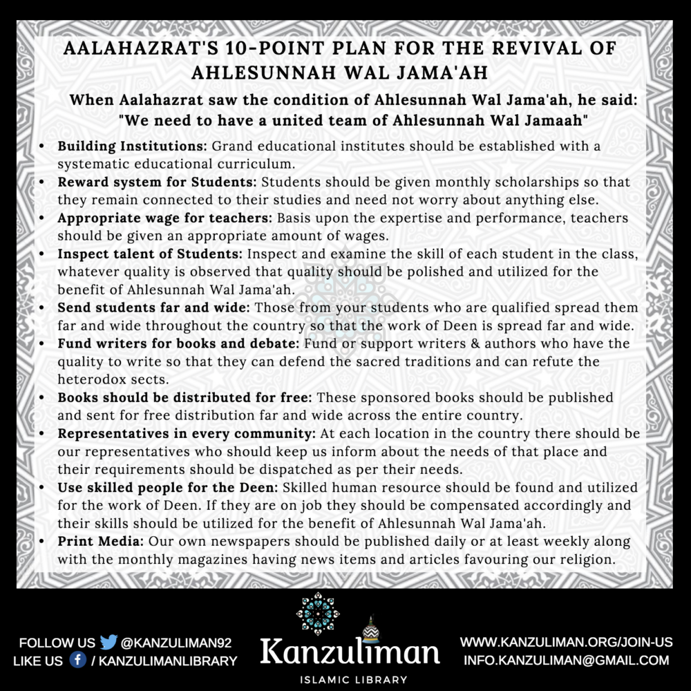 Aalahazrat's 10 Point Plan_Kanzuliman